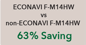 ECONAVI F-M14HW vs non-ECONAVI F-M14HW 63% Saving