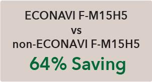 ECONAVI F-M15H5 vs non-ECONAVI F-M15H5 64% Saving