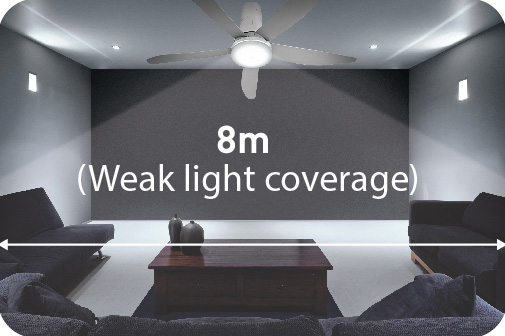 LED Ceiling Fan, 8m (weak light coverage)