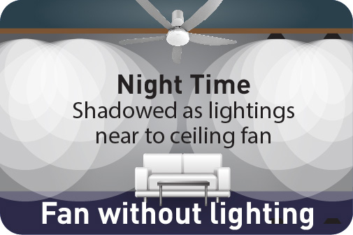 Night Time Shadowed as lightings near to ceiling fan Fan without lighting
