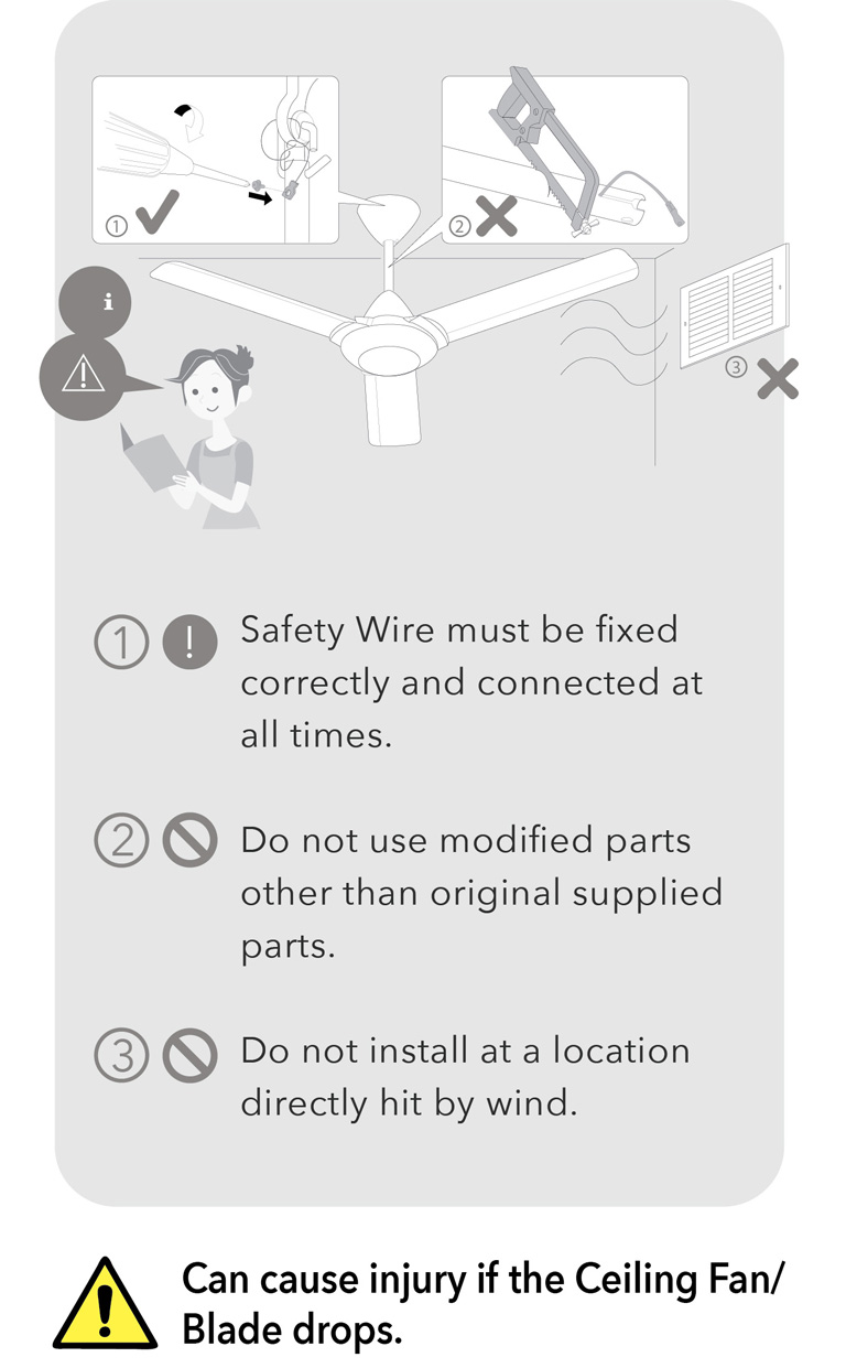 Safety Features Panasonic Fan Products Malaysia Ceiling Wiring Black White Blue How Not To Fix Your
